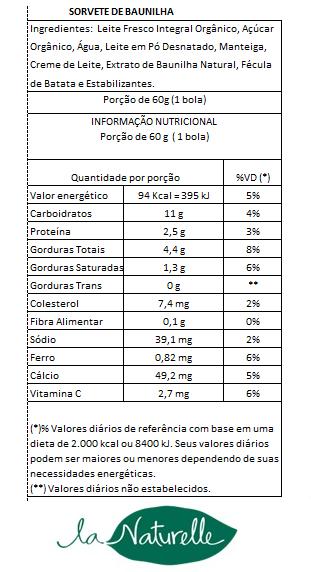Tabela Nutricional Sorvete de Baunilha