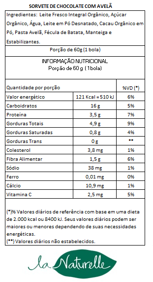 Tabela Nutricional Sorvete de Chocolate com Avelã