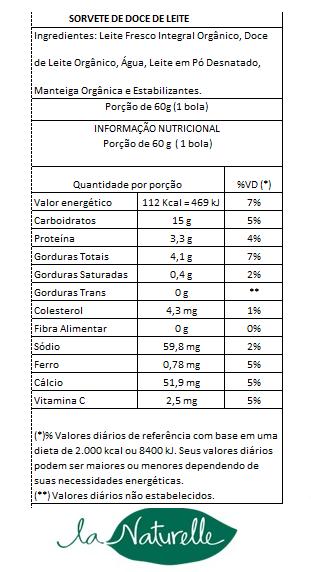 Tabela Nutricional Sorvete de Doce de Leite